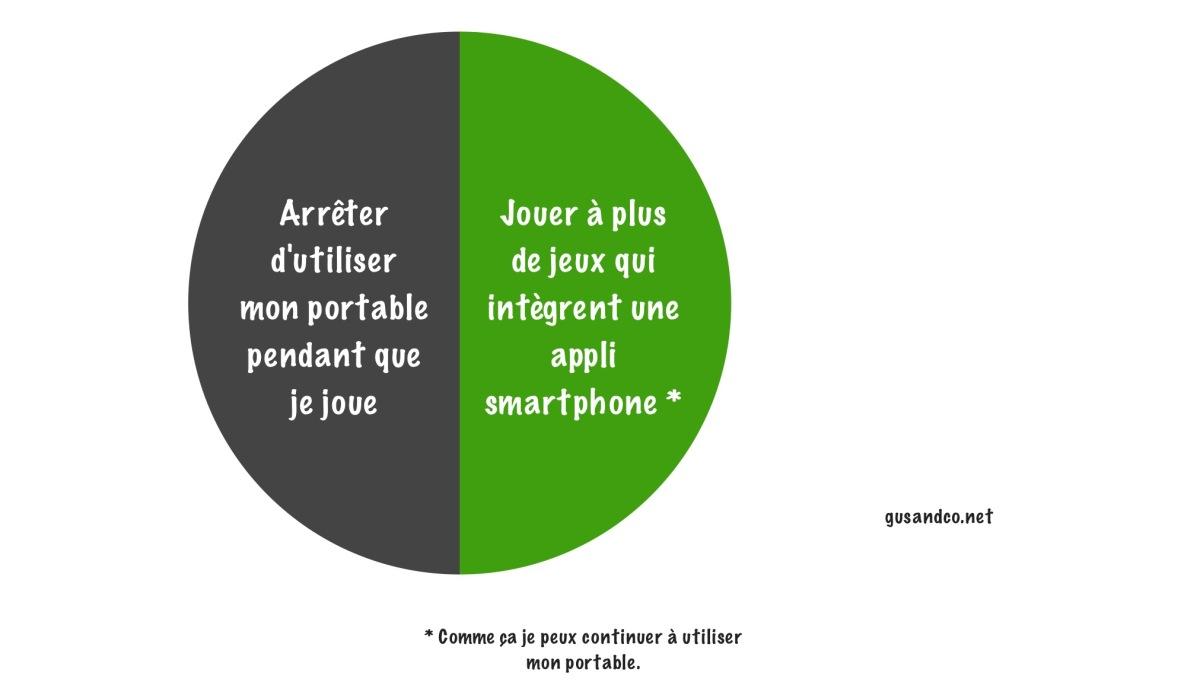 appli