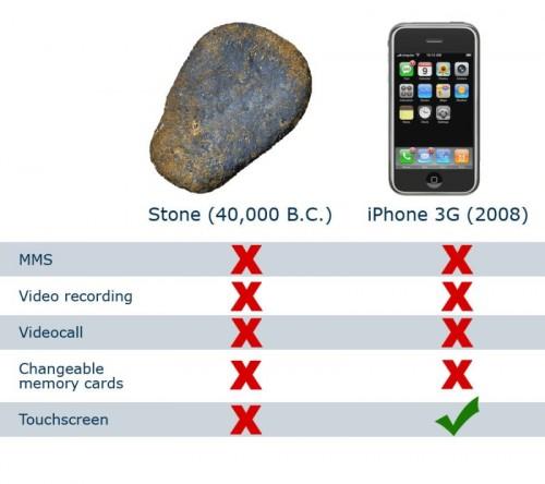 iphone_compare